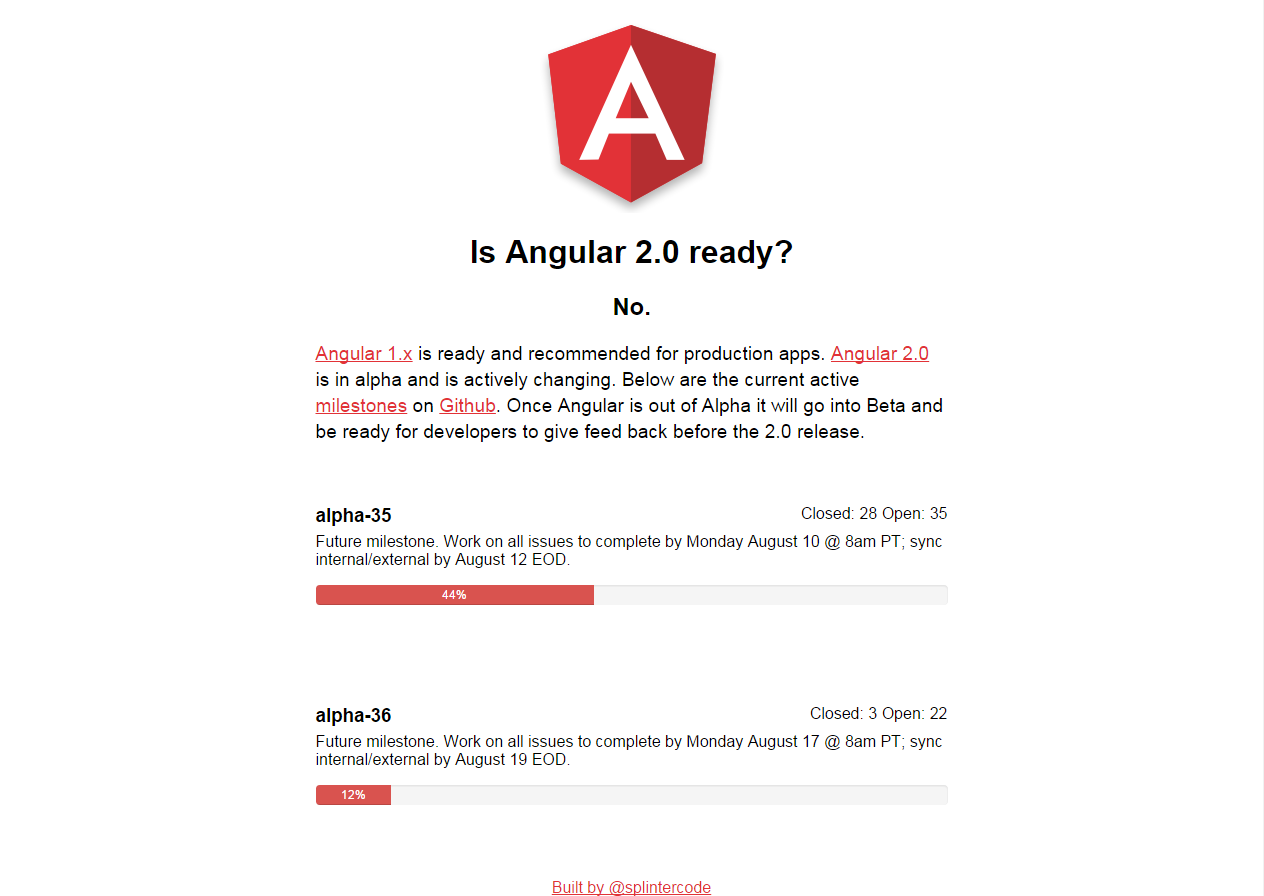 Is Angular 2.0 ready?