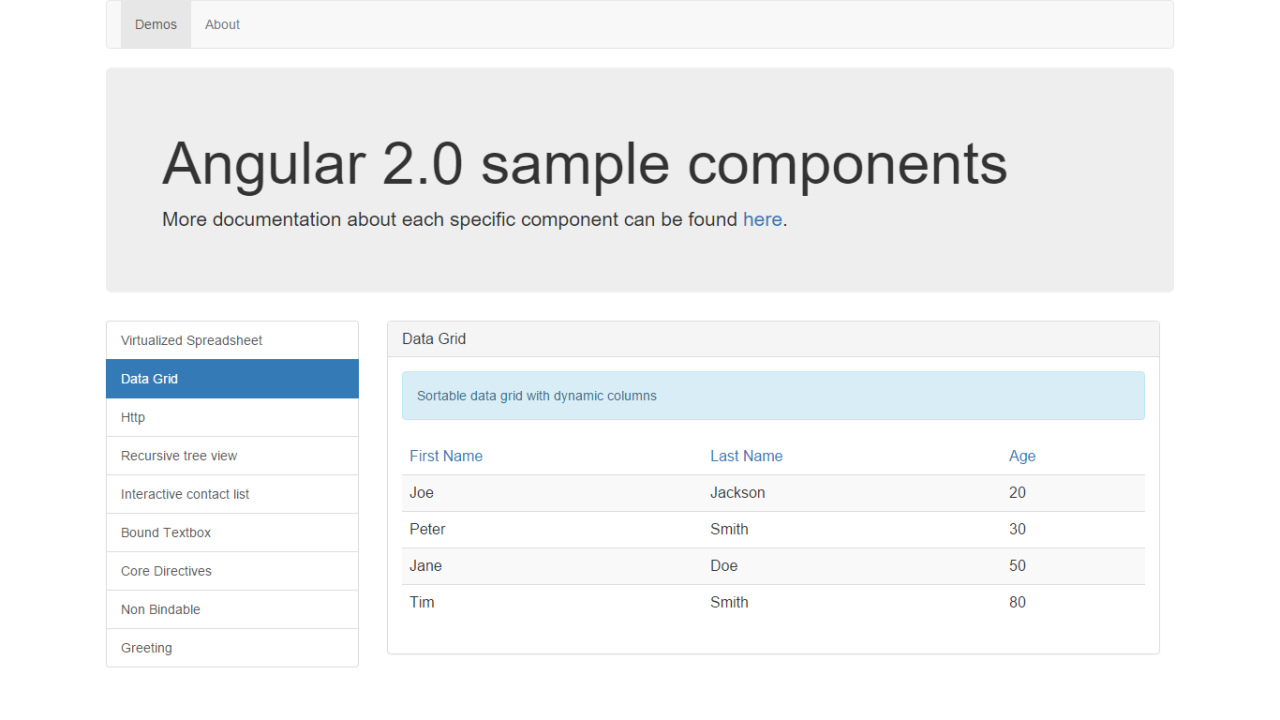 Sample components - Angular 2