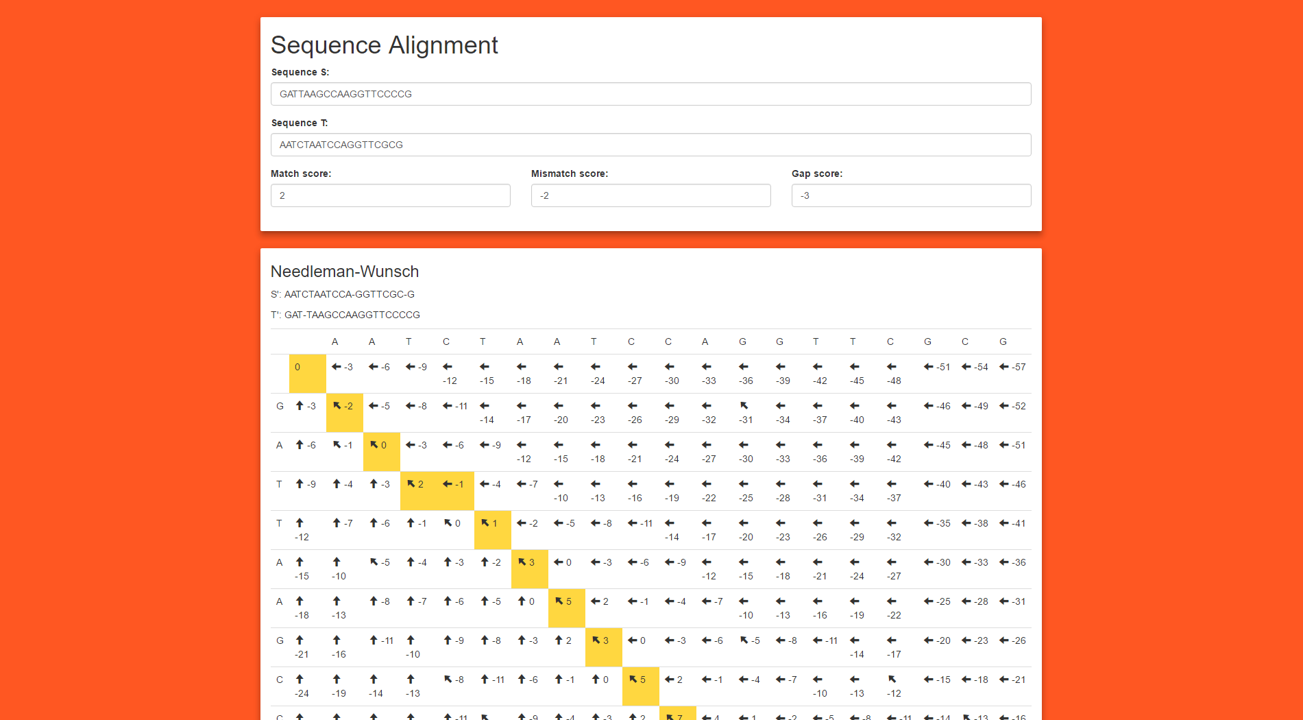 Sequence Alignment - Angular 2