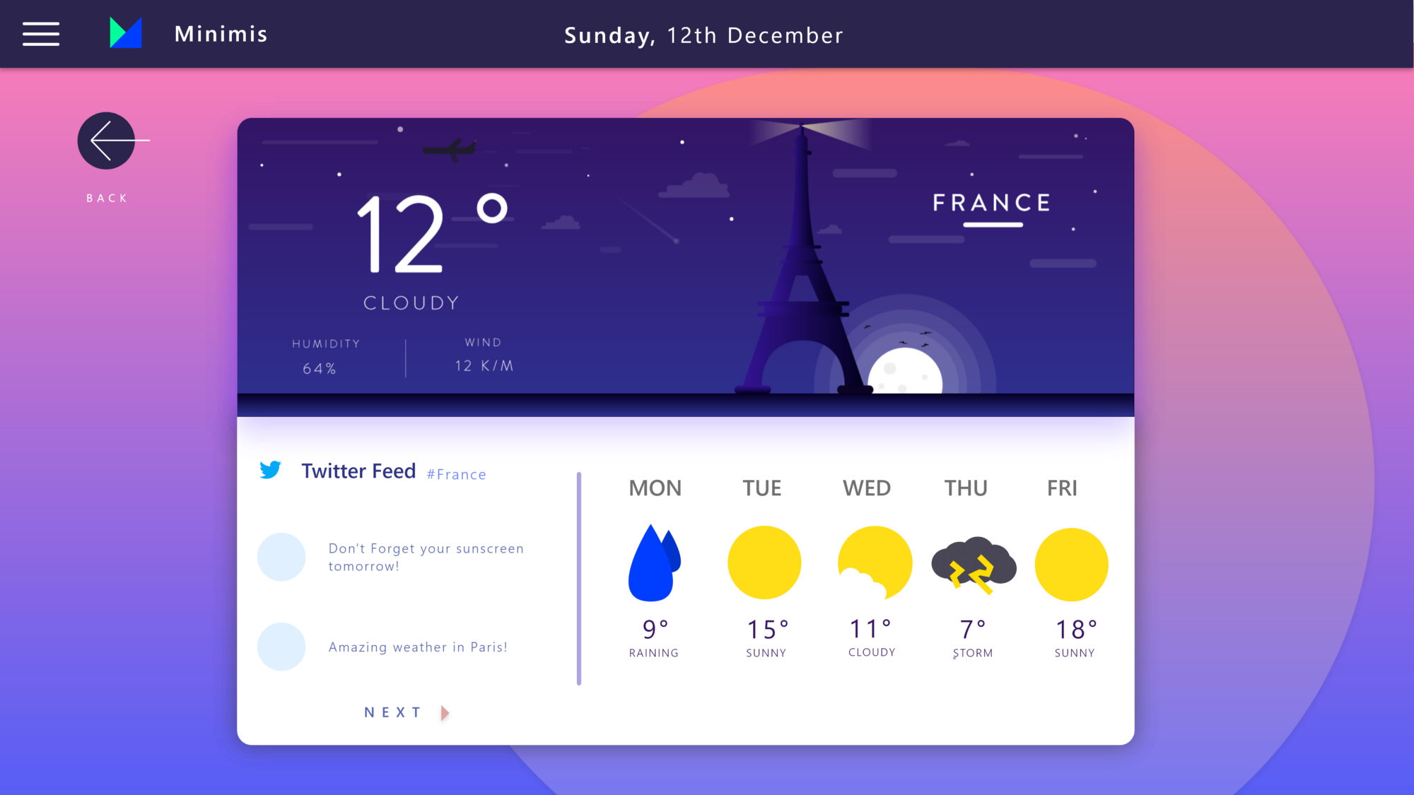 Minimis - Real World Weather App Example - Angular