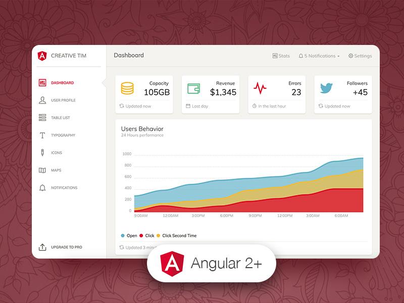 Paper Dashboard Angular Free - Angular