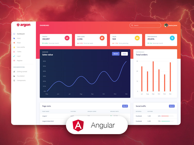 Argon Dashboard Angular - Angular