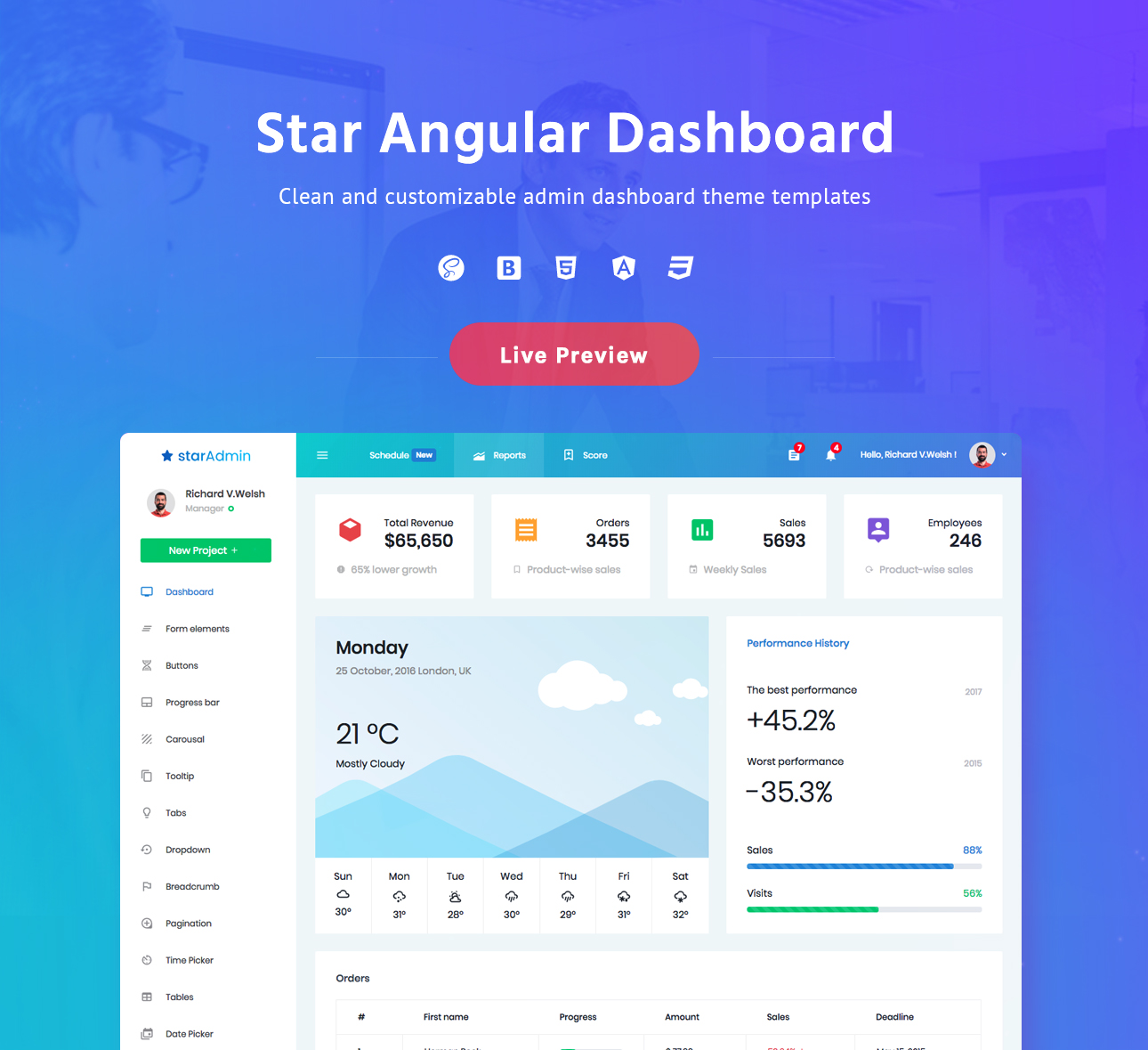 StarAdmin Angular Admin Template - Angular