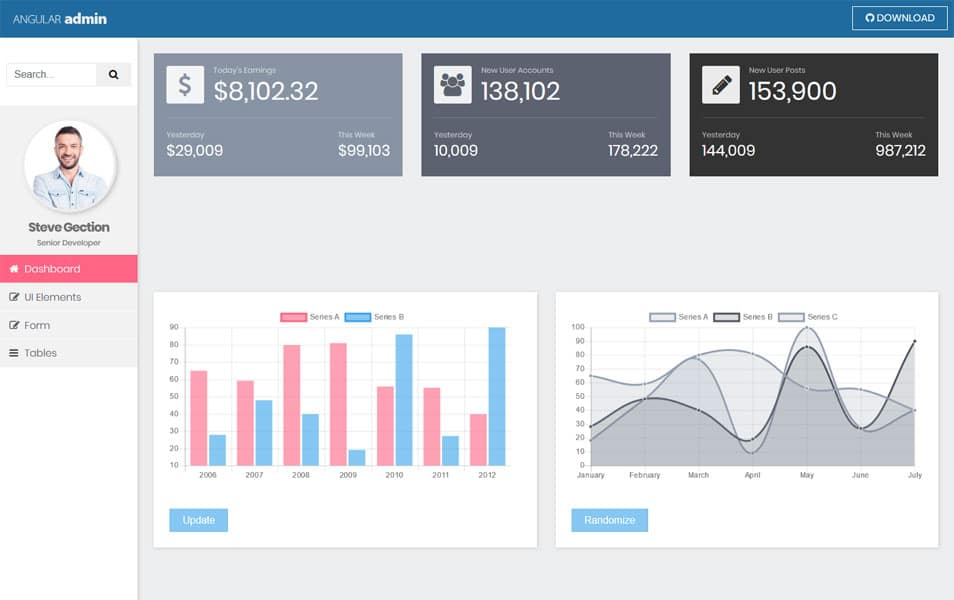 Free Angular Js 4 Admin Template - Angular