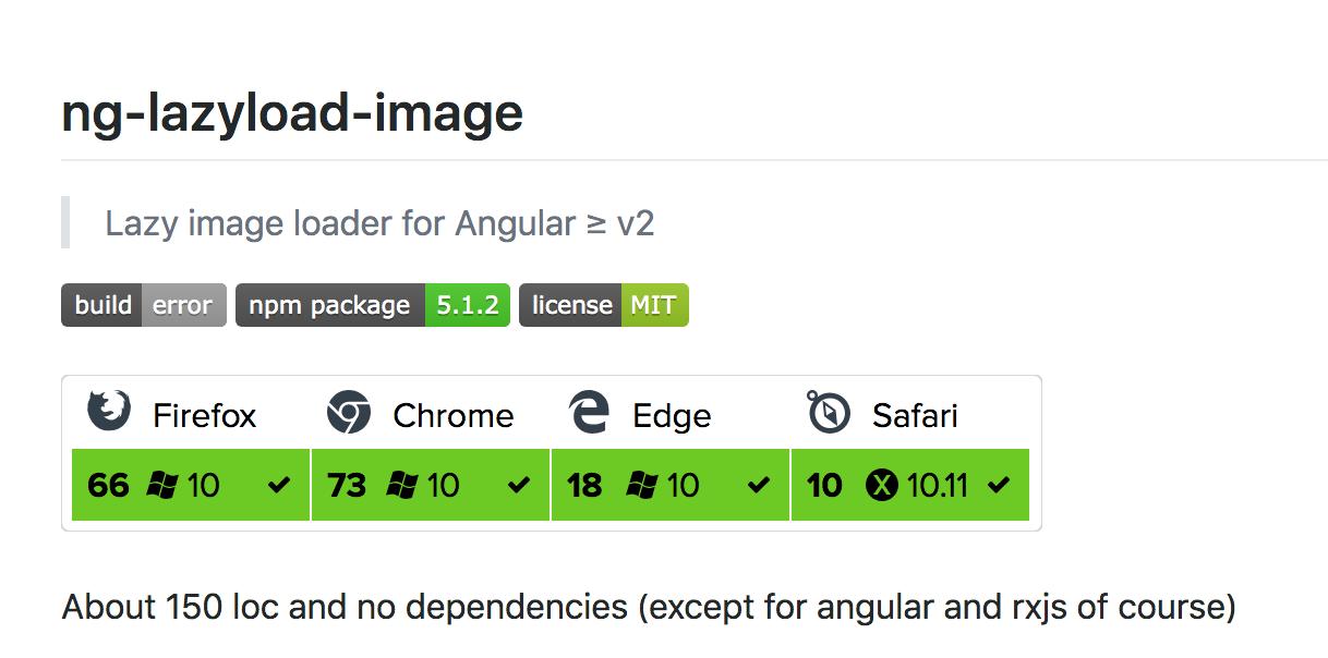 ng-lazyload-image - Angular