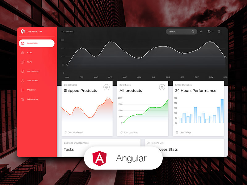 Now UI Dashboard Angular - Angular