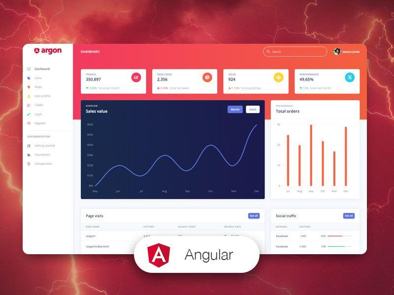 10+  Cool Angular Themes and Plugins You Must Have - Angular