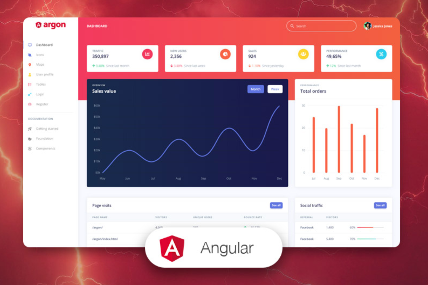 8 Best Free Angular Templates You Need to Have this Spring - Angular