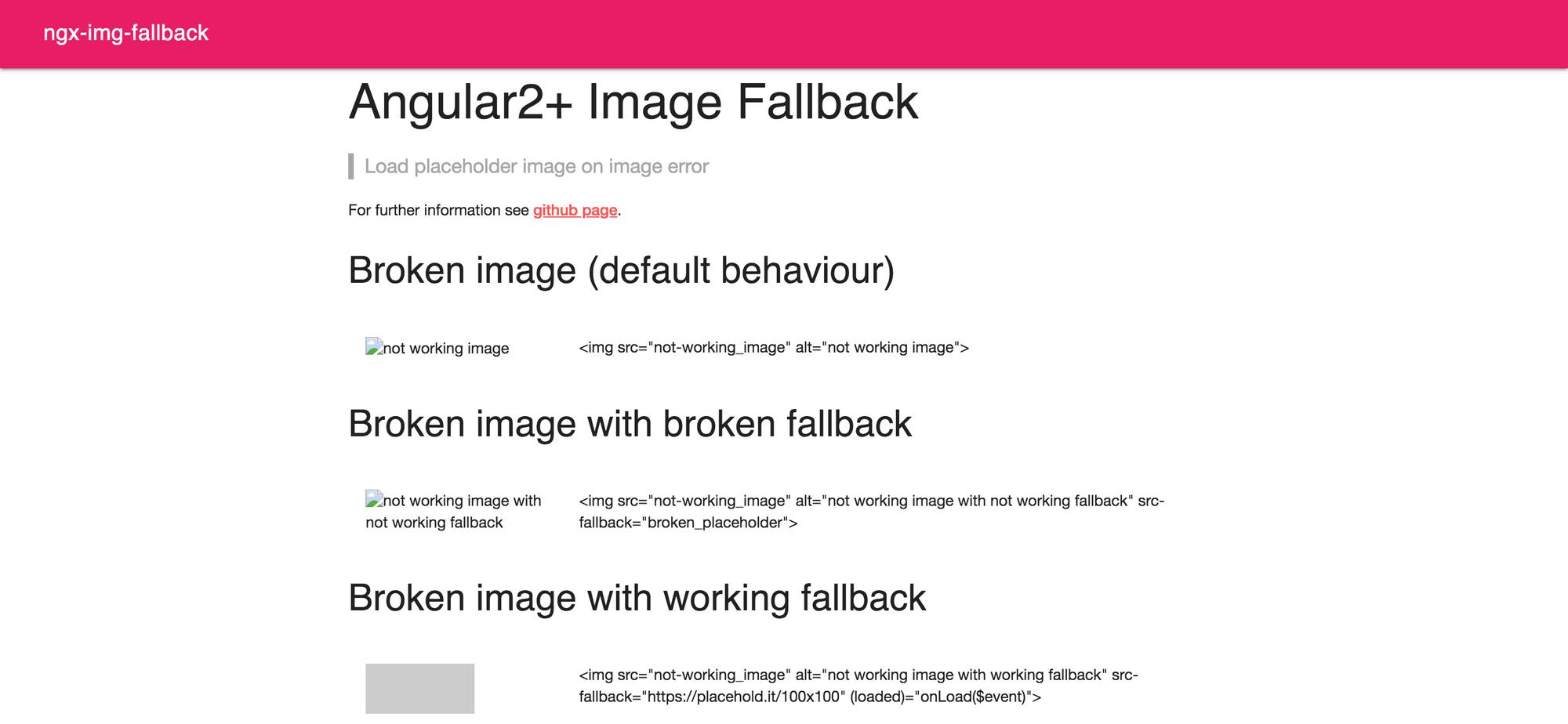 NGX-Img-Fallback - Angular