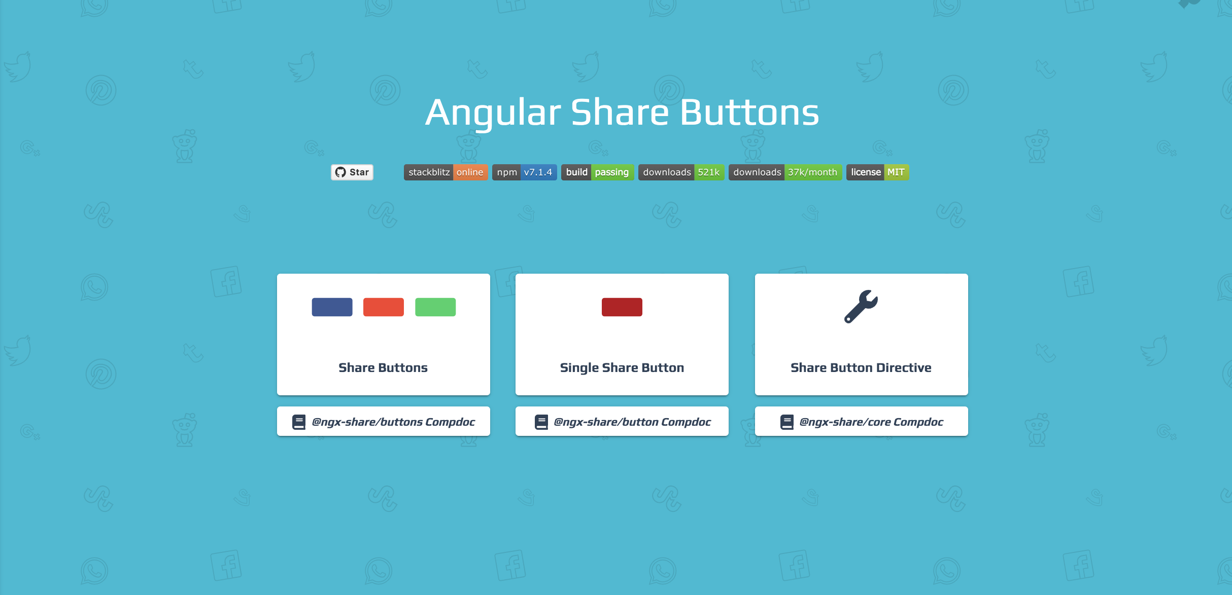 NGX Sharebuttons - Angular