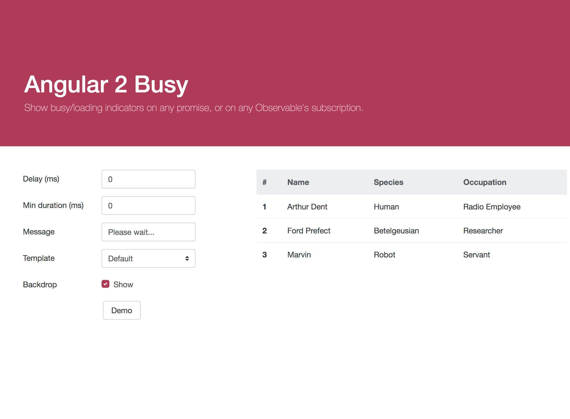 Angular2-Busy - Angular